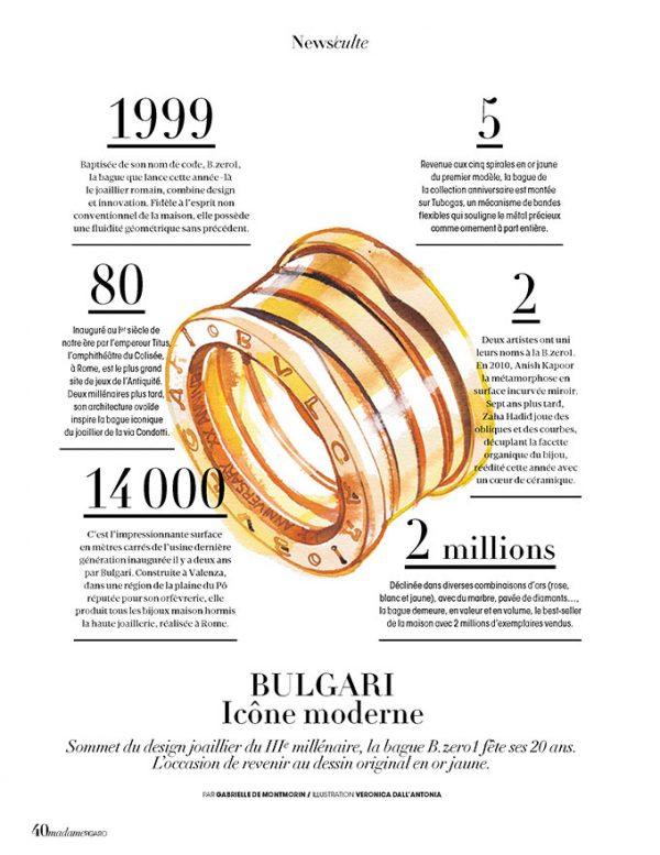 Madame Figaro, News/culte column 2020, Bulgari ring, watercolor