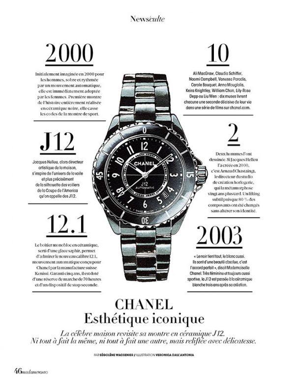 Madame Figaro, News/culte column 2020, Chanel J12 watch, watercolor