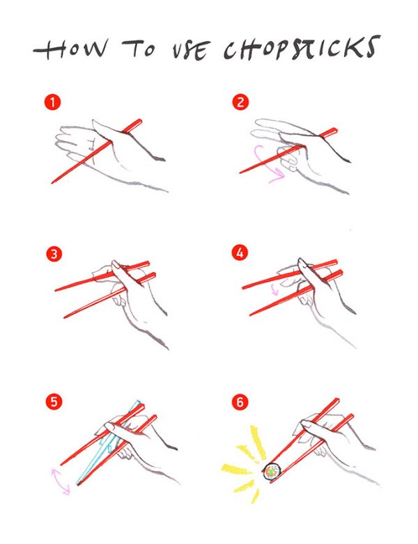 How to use chopsticks, step by step illustration, watercolor